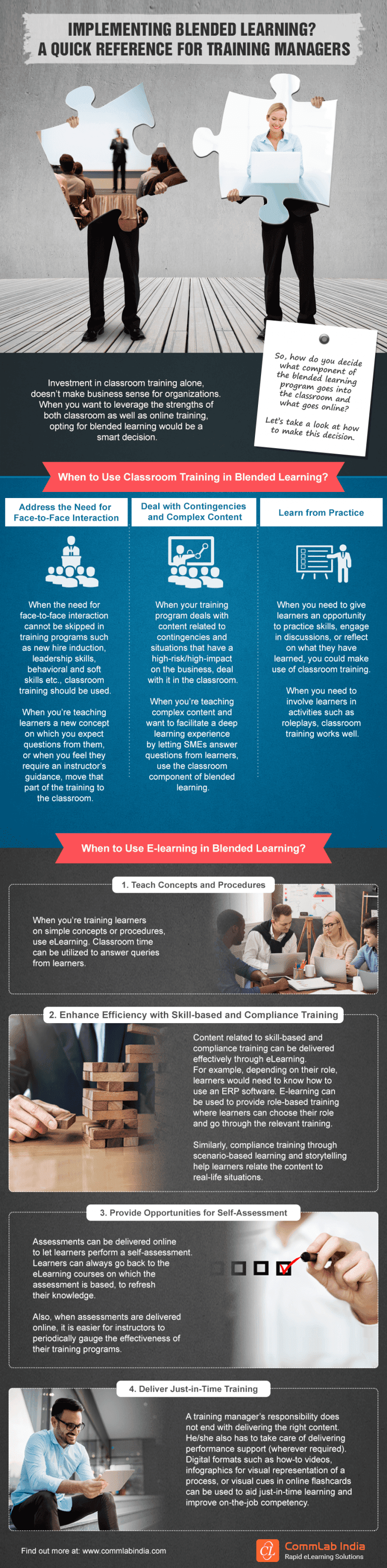Implementing Blended Learning? A Quick Reference For Training Managers #infographic