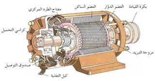 اعطال المحركات الكهربائية احاديه الطور وكيفية إصلاحها