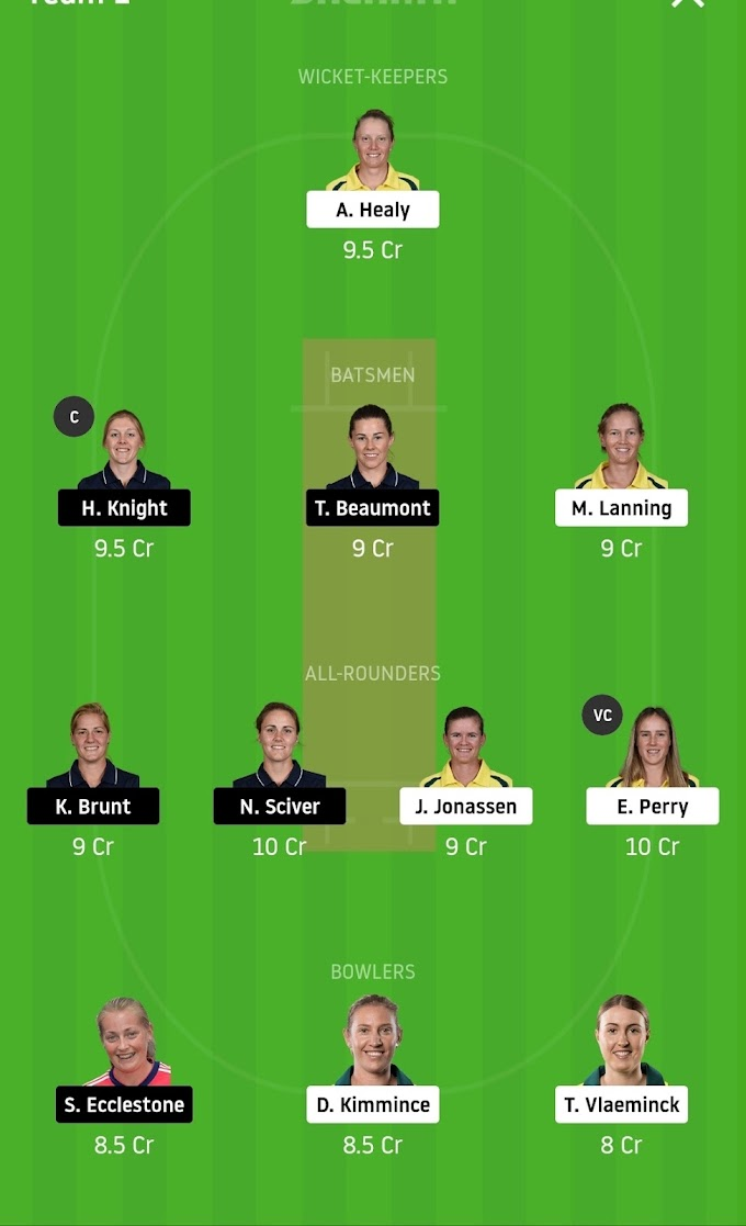 England Women vs Australia Women, Dream 11 Prediction | Best Tips For GL Winning.