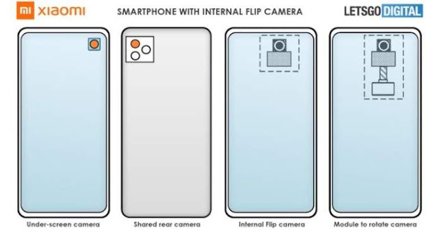 Kamera HP Bawah layar Xiaomi