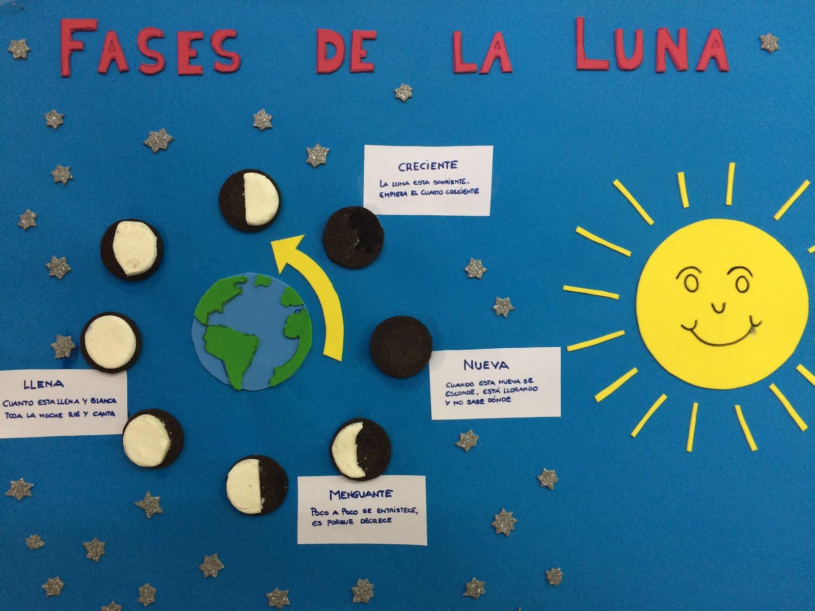 Mis Nubecitas De Infantil : Las Fases De La Luna