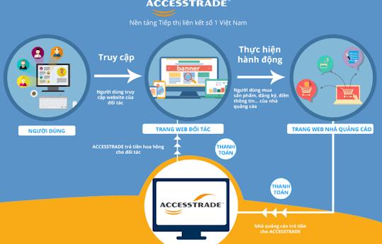Tiếp thị liên kết Accesstrade