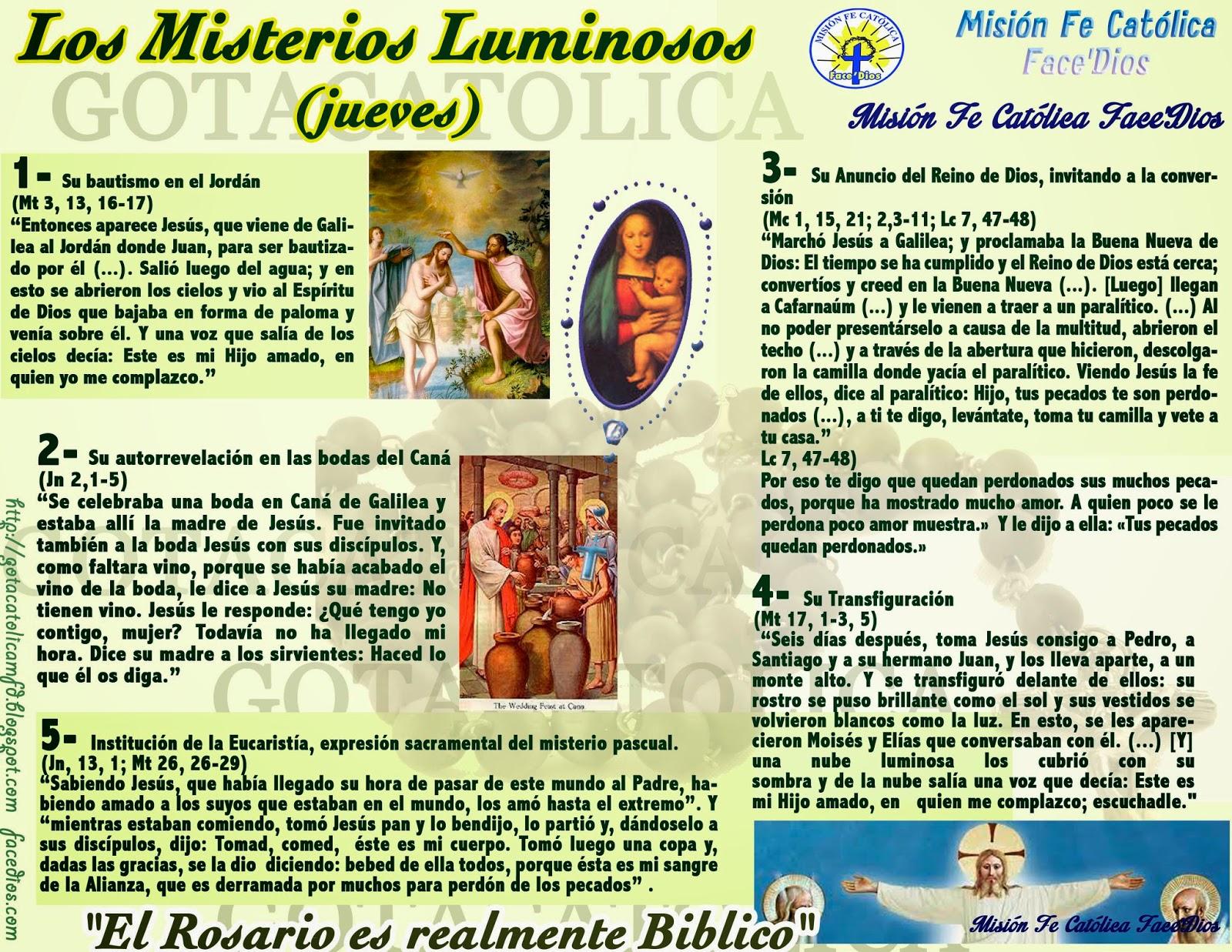 GOTA Católica-Gotas de Dios: Los Misterios del SANTO ROSARIO ...