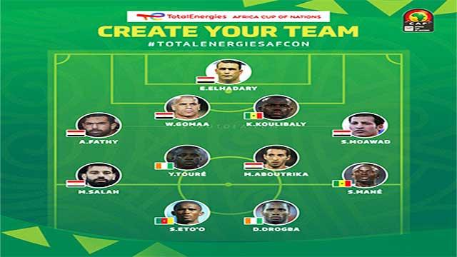 """اقصاء اللاعبين المغاربة من تشكيلة القرن المثالية الخاصة بـ""""كأس إفريقيا"""""""