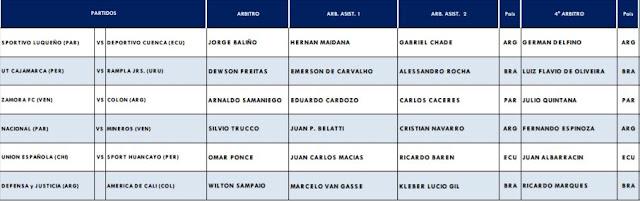 arbitros-futbol-conmebol-designaciones