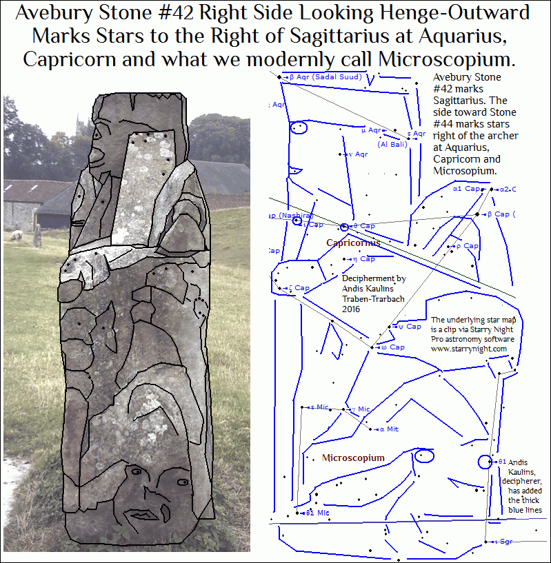 Avebury Stone #42 Right Side Tracing and Corresponding Stars
