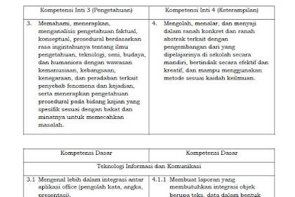 KI KD Informatika K13 Kelas 10 SMA/MA/SMK