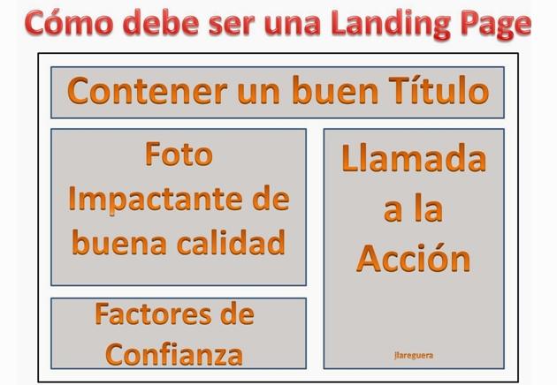 Como debe ser un Landing Page o Pagina de Aterrizaje