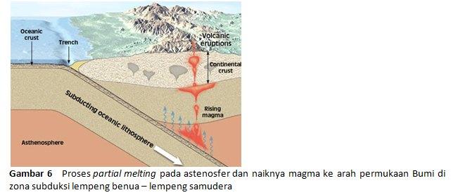 Tektonik Lempeng | Smart Geografi