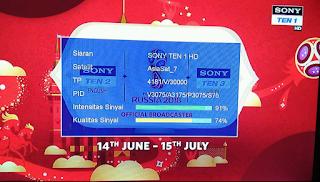 Update Software Receiver Getmecom Azplay AVS+ Open Sony Ten HD Juni 2018