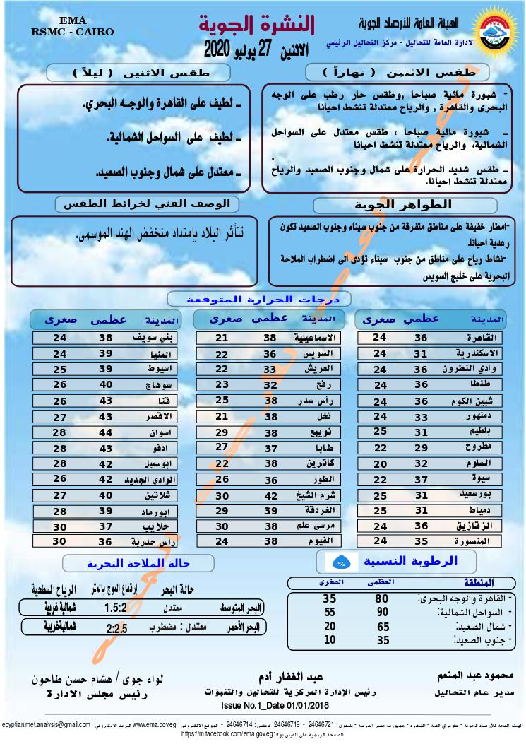 اخبار طقس الاثنين 27 يوليو 2020 النشرة الجوية فى مصر