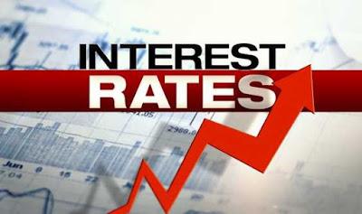 Benchmark For Lending Rate