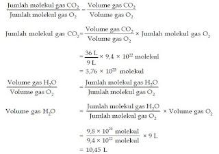 Bunyi dan Contoh Soal Penerapan Hukum atau Hipotesis Avogadro