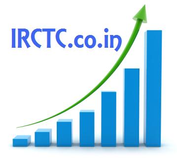 irctc login traffic statistics