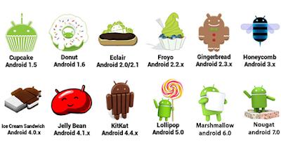 Sistema operativo Android versiones