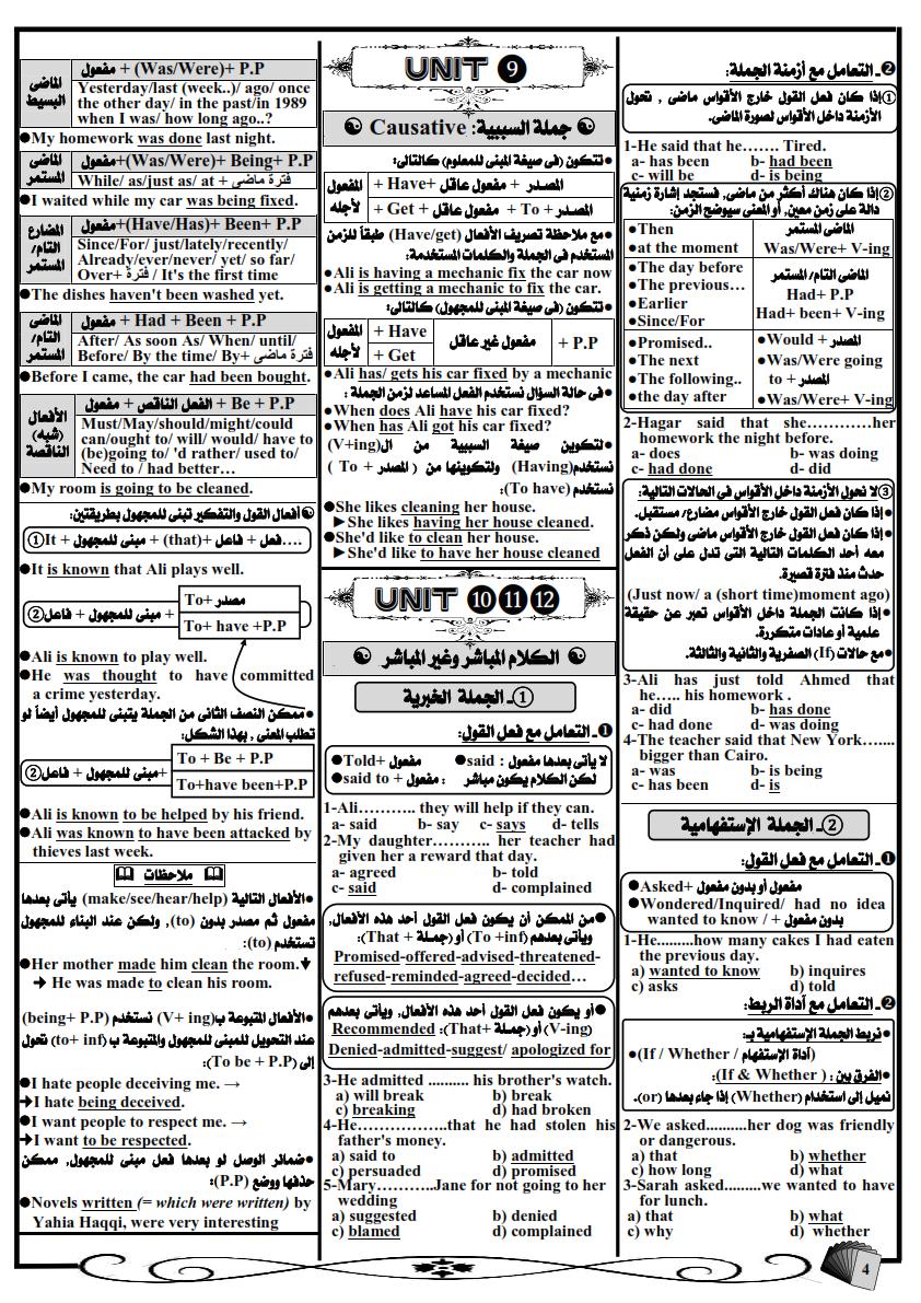 أفضل مراجعة جرامر للصف الثالث الثانوي في 7 ورقات مستر احمد سامى Grammar%2BSummary%2B-%2BCopy_004