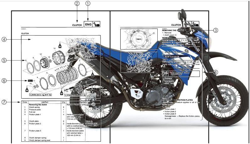 Specs Motorcycle: Yamaha XT660R manual