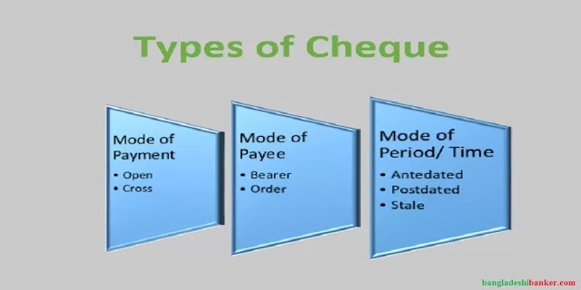 Various Types of Cheques With Example