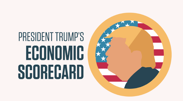 Forbes: Trump's Economic Scorecard: Higher Inflation, Flat Wages And A Ballooning Federal Deficit