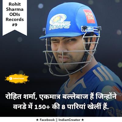 Rohit Sharma ODI Records