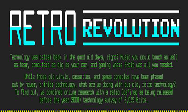 Retro Technology Revolution