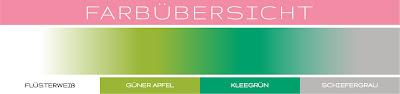 Stampin' Up! rosa Mädchen Kulmbach: Spinner Card Elefant mit Tierische Glückwünsche, Lagenweise Kreise, Alles Wunderbare und Wellenkante