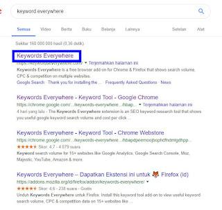 Keyword everywhere, keyword, google