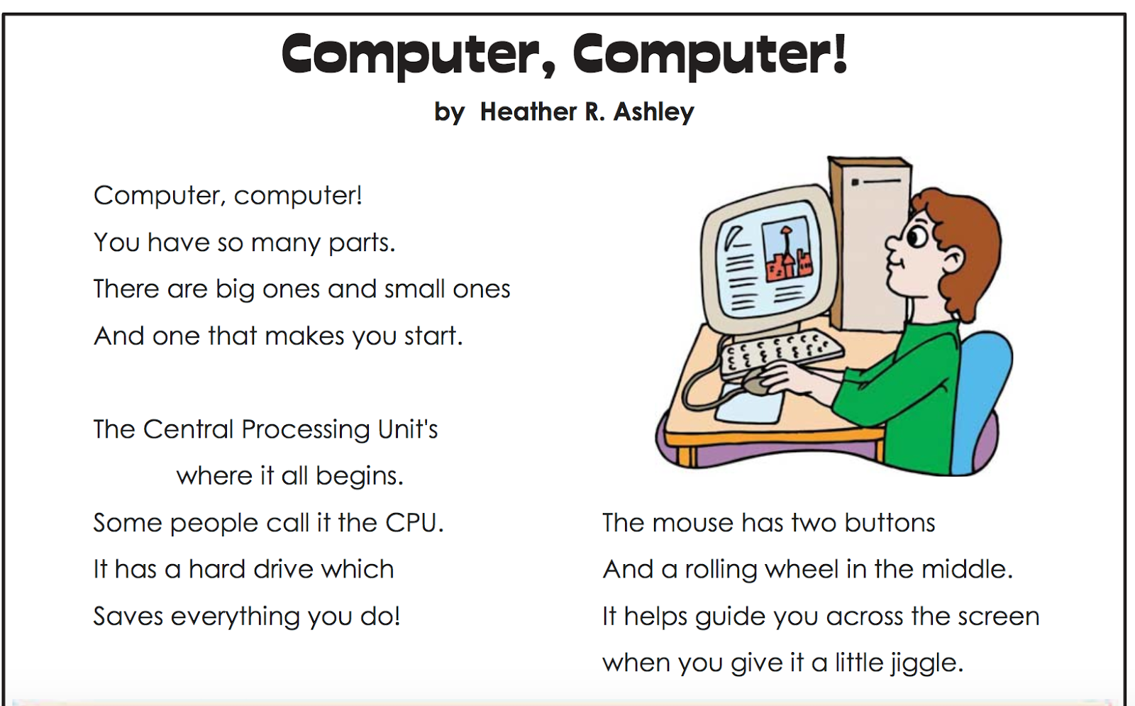 today you are going to review the different parts of a computer by watching a brain pop jr movie after you finish watching the movie show what you know
