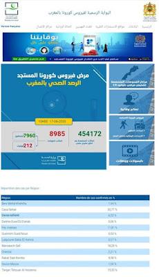 عاجل..المغرب يعلن عن تسجيل 54 إصابة جديدة مؤكدة ليرتفع العدد إلى 8985 مع تسجيل 23 حالة شفاء✍️👇👇👇