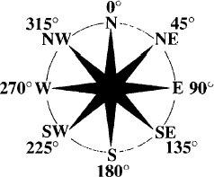 Mathematics: Bearing