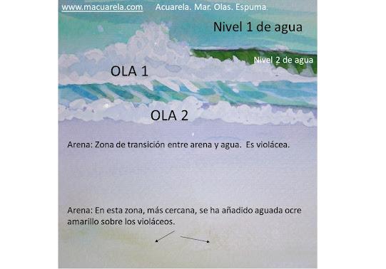 "<alt=""Cómo pintar mar paso a paso""/>"