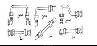 صيانة المرشحات والمواسير والخراطيم والانابيب الهيدروليكية pdf