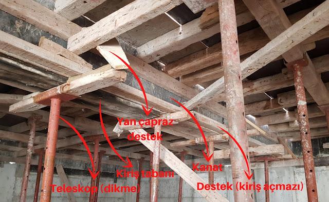 kiriş kalıbı nasıl kurulur? kiriş tabanı, kiriş açmazı, kiriş kanadı, kiriş desteği nelerdir?