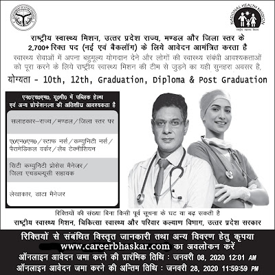 NHM Recruitment, Organization and Post, Number Of Vacancies, Required Qualification, Age Limit, NHM Recruitment Important Date, Applying Process - NHM - Uttar Pradesh Vacancy 2020.