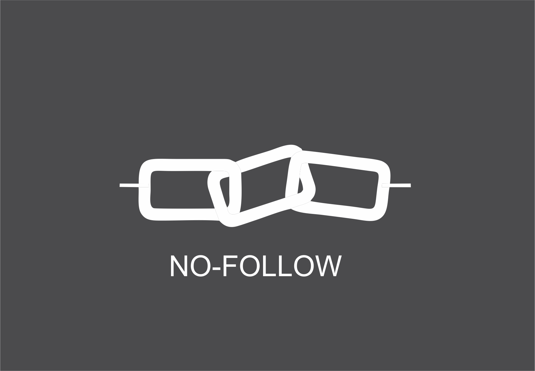 How To Use Nofollow Attribute In Seo