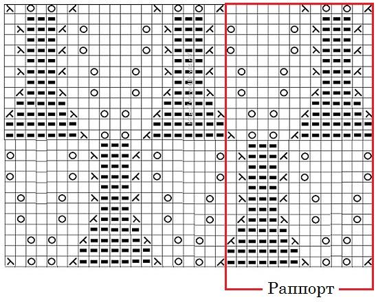 образец драйвера иллюстрирует описание схемы