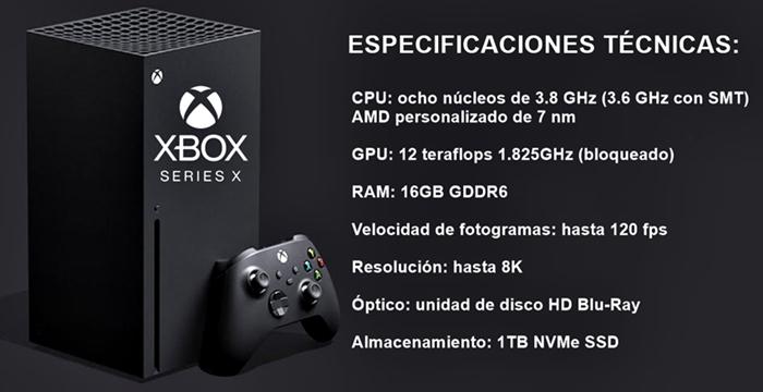 Xbox one series x: especificaciones técnicas