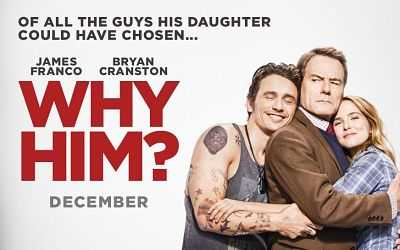 Hindi Why Him (2016) Dual Audio 300MB Download BluRay