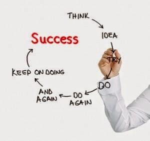 sukses Ide memang penting, namun eksekusi yang utama