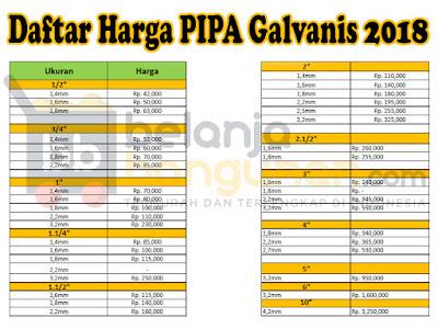 daftar harga pipa galvanis 2018 termurah