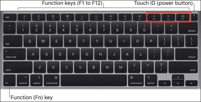 قم بتغيير مستوى الصوت على Mac باستخدام لوحة المفاتيح