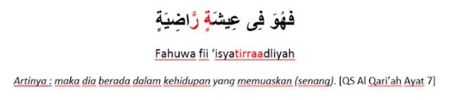 Contoh Bacaan Idgham Bilaghunnah Surat Al-Qari'ah ayat 7