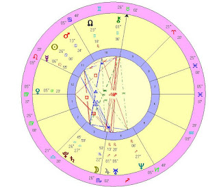 Helen Skelton birth chart zodiac forecast