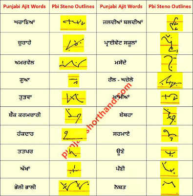 20-may-ajit-shorthand-outlines