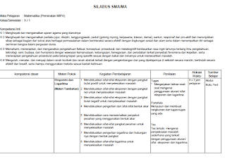 Silabus Matematika Wajib dan Peminatan SMA Kelas X, XI dan XII Kurikulum 2013