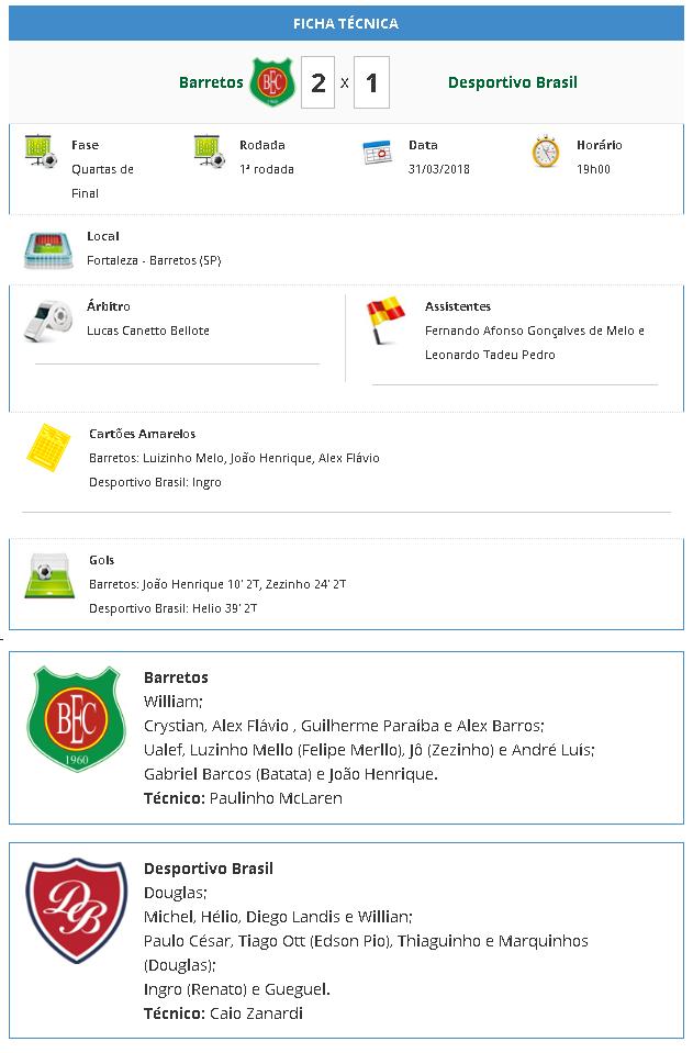 Ficha técnica de Barretos 2 x 1 Desportivo Brasil