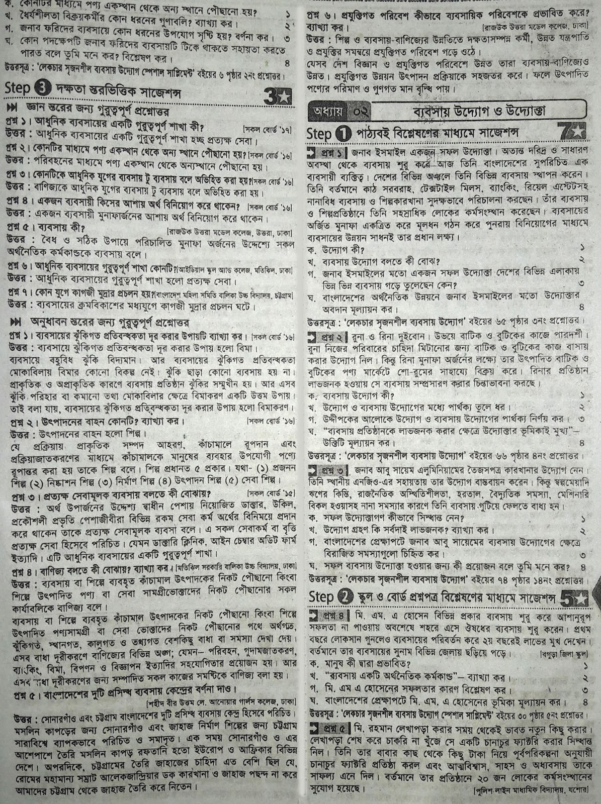 ssc Business Entrepreneurship suggestion, exam question paper, model question, mcq question, question pattern, preparation for dhaka board, all boards