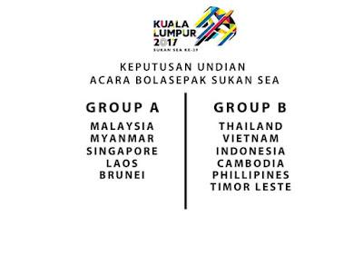 Sukan SEA 2017: Malaysia Berada Di Zon Selesa Diundi Dalam Kumpulan A
