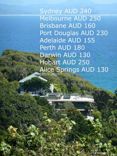 Travel Australia: Average hotel prices in 9 Australian cities.