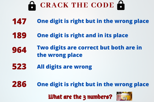 Crack the Code Puzzle with Answer